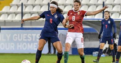 ฟุตบอลหญิงทีมชาติไทย ฮังการี