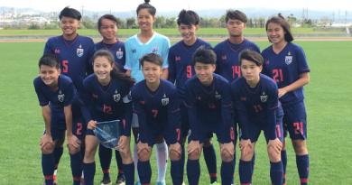 ฟุตบอลหญิงทีมชาติไทยรุ่นอายุไม่เกิน 19 ปี