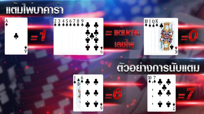 baccarat-card-values