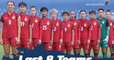 สรุป 8 ทีมสุดท้ายฟุตบอลหญิง